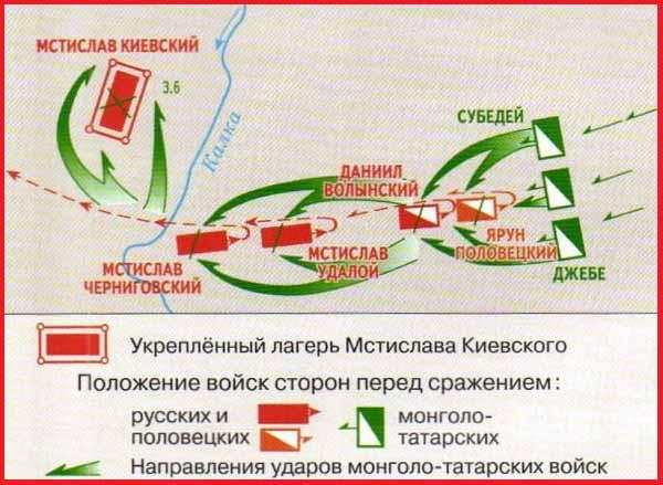 Схема битвы на реке Калке 31 мая 1223 года.