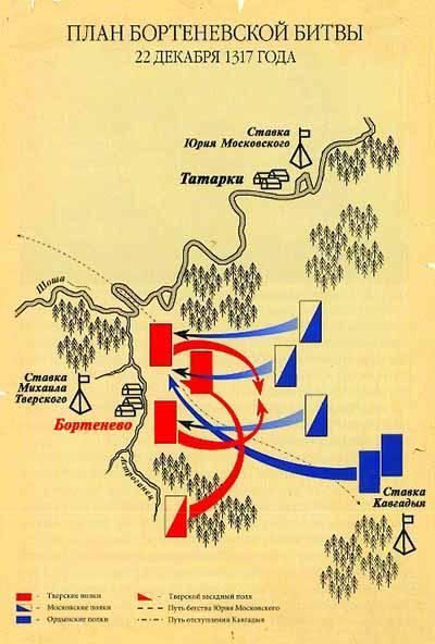 Схема Бортеневской битвы