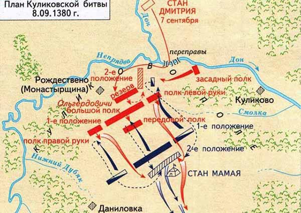 Куликовская битва. План Куликовской битвы