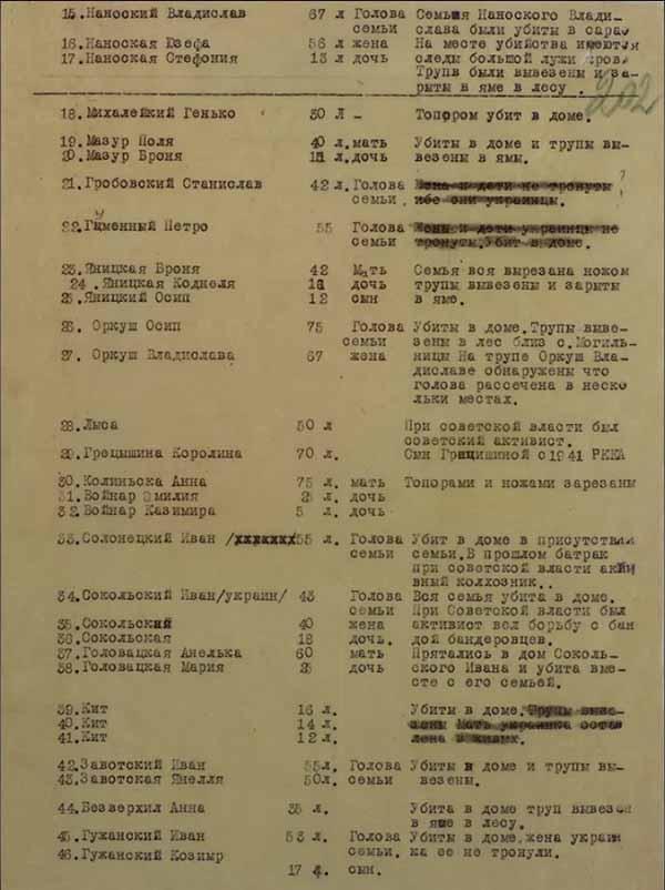 Архив Минобороны РФ Документ 4
